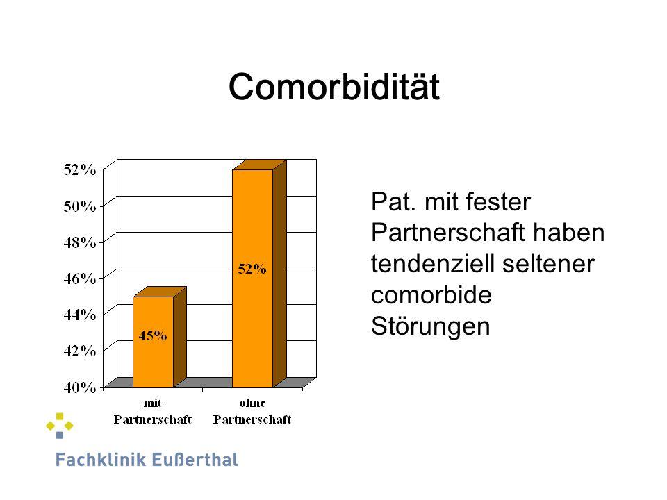 Comorbidität Pat. mit fester Partnerschaft haben tendenziell seltener comorbide Störungen