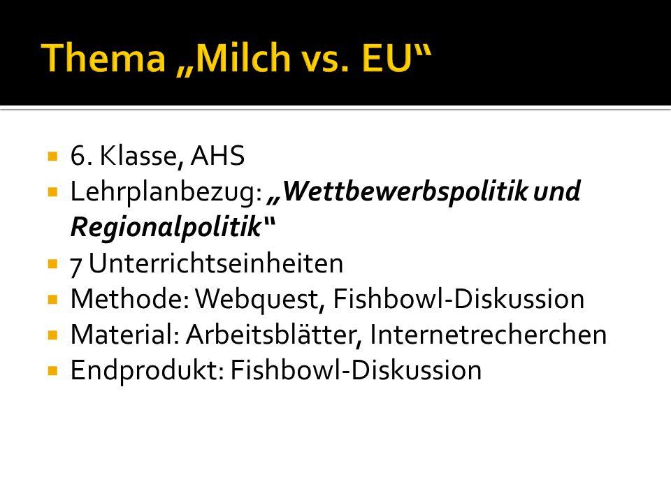 """ 6. Klasse, AHS  Lehrplanbezug: """"Wettbewerbspolitik und Regionalpolitik""""  7 Unterrichtseinheiten  Methode: Webquest, Fishbowl-Diskussion  Materia"""