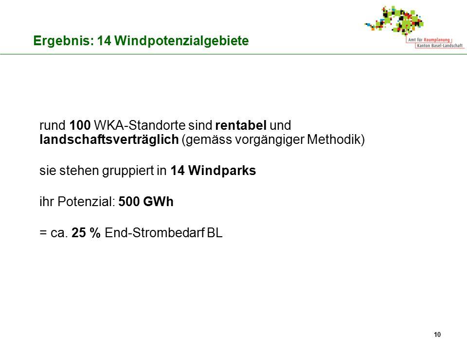 rund 100 WKA-Standorte sind rentabel und landschaftsverträglich (gemäss vorgängiger Methodik) sie stehen gruppiert in 14 Windparks ihr Potenzial: 500