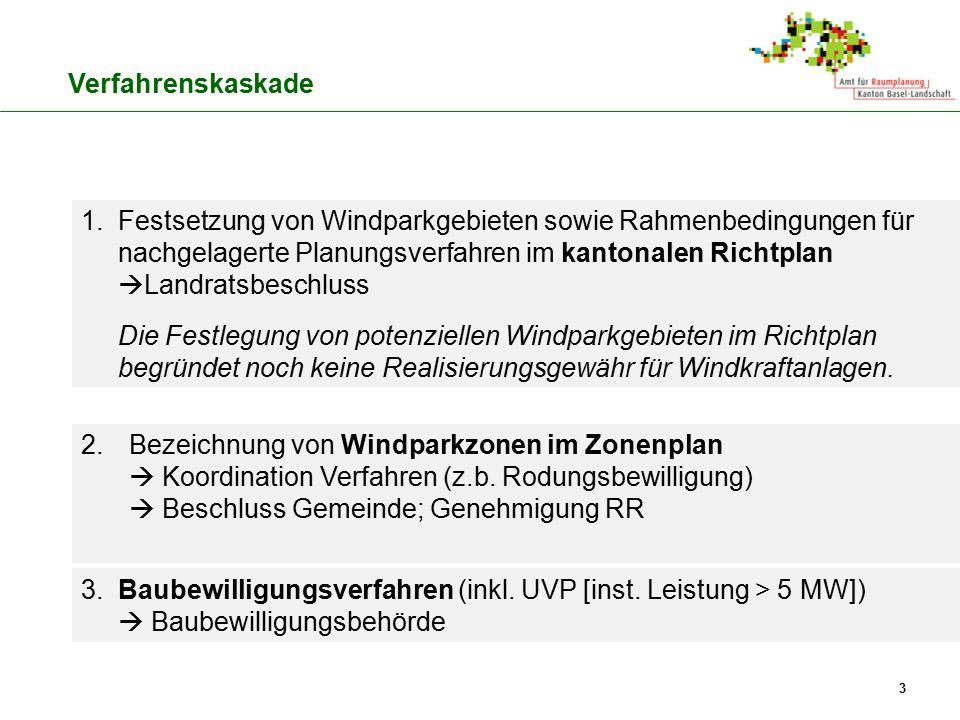 1.Festsetzung von Windparkgebieten sowie Rahmenbedingungen für nachgelagerte Planungsverfahren im kantonalen Richtplan  Landratsbeschluss 3 Verfahren