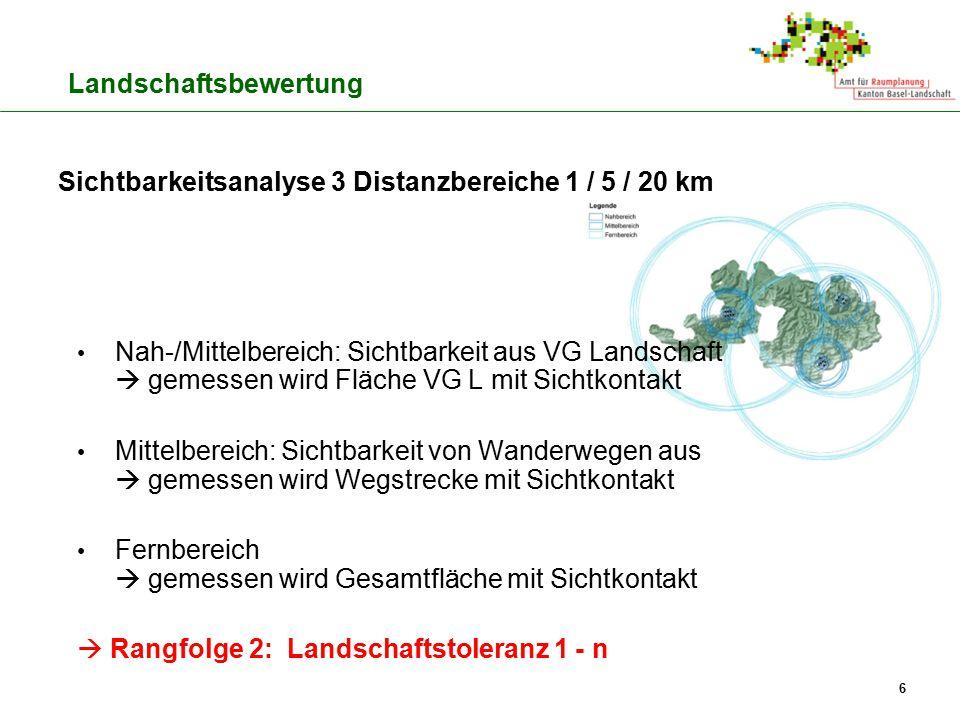 6 Sichtbarkeitsanalyse 3 Distanzbereiche 1 / 5 / 20 km Nah-/Mittelbereich: Sichtbarkeit aus VG Landschaft  gemessen wird Fläche VG L mit Sichtkontakt
