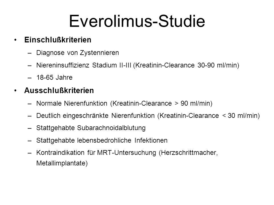 Everolimus-Studie Einschlußkriterien –Diagnose von Zystennieren –Niereninsuffizienz Stadium II-III (Kreatinin-Clearance 30-90 ml/min) –18-65 Jahre Aus