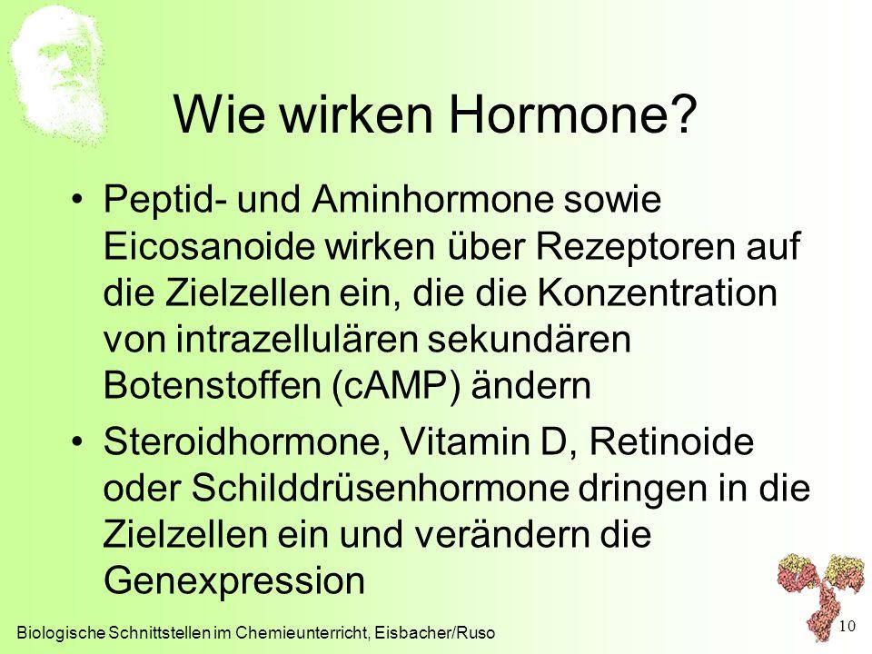 Wie wirken Hormone? Peptid- und Aminhormone sowie Eicosanoide wirken über Rezeptoren auf die Zielzellen ein, die die Konzentration von intrazellulären
