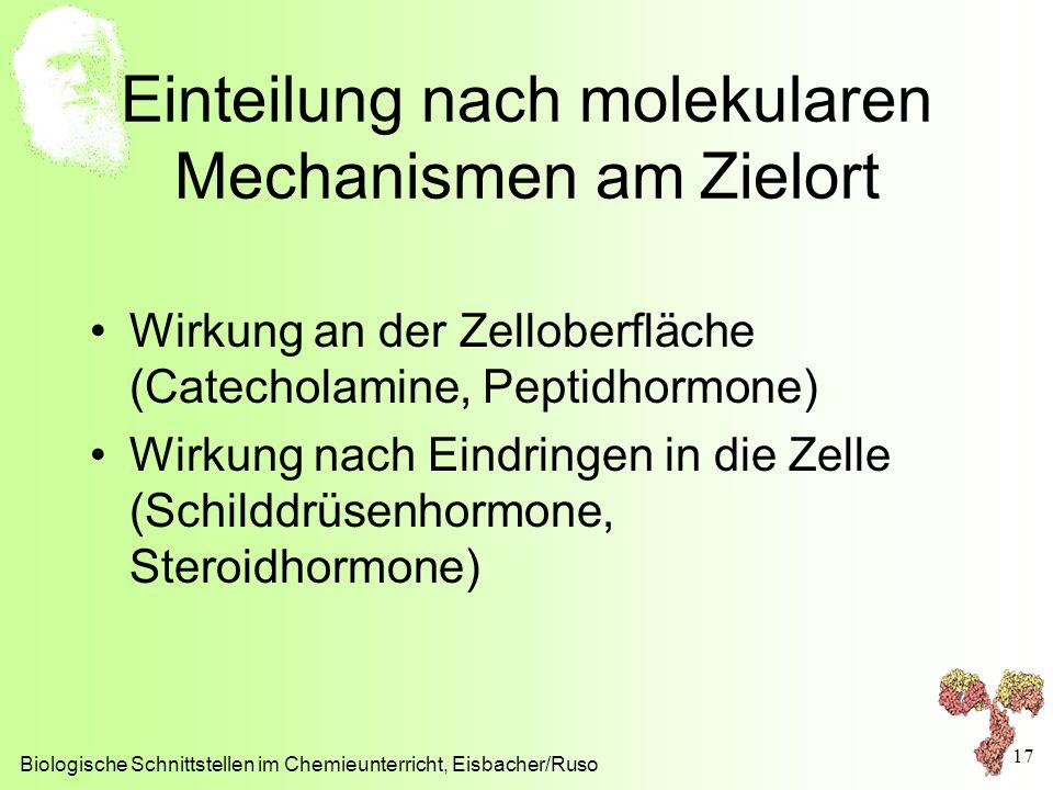 Einteilung nach molekularen Mechanismen am Zielort Wirkung an der Zelloberfläche (Catecholamine, Peptidhormone) Wirkung nach Eindringen in die Zelle (