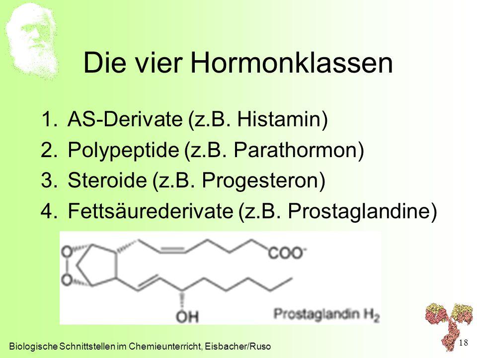 Die vier Hormonklassen 1.AS-Derivate (z.B. Histamin) 2.Polypeptide (z.B. Parathormon) 3.Steroide (z.B. Progesteron) 4.Fettsäurederivate (z.B. Prostagl