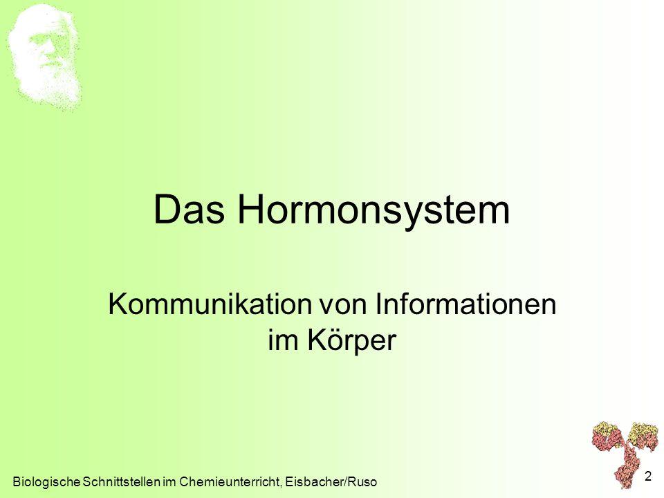 Das Hormonsystem Kommunikation von Informationen im Körper Biologische Schnittstellen im Chemieunterricht, Eisbacher/Ruso 2