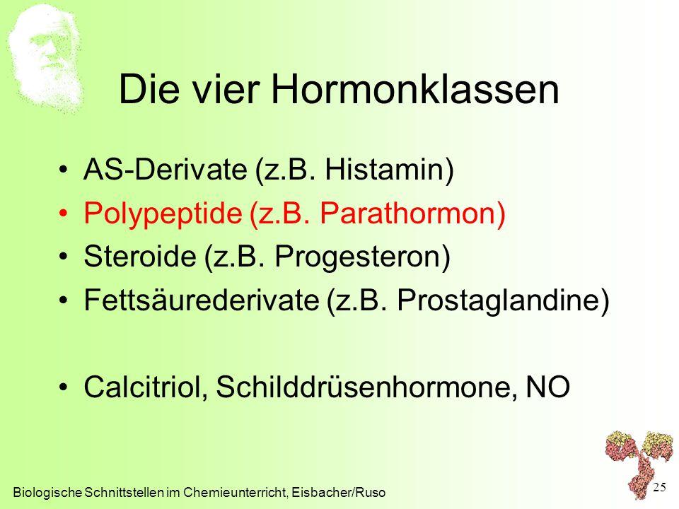 Die vier Hormonklassen AS-Derivate (z.B. Histamin) Polypeptide (z.B. Parathormon) Steroide (z.B. Progesteron) Fettsäurederivate (z.B. Prostaglandine)