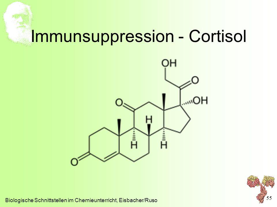 Immunsuppression - Cortisol Biologische Schnittstellen im Chemieunterricht, Eisbacher/Ruso 55