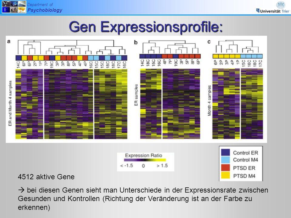 Department of Psychobiology Gen Expressionsprofile: 4512 aktive Gene  bei diesen Genen sieht man Unterschiede in der Expressionsrate zwischen Gesunde