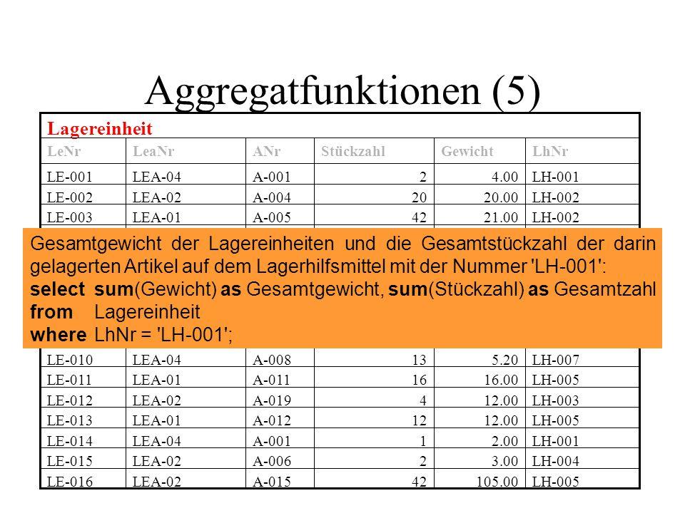 Aggregatfunktionen (5) Gesamtgewicht der Lagereinheiten und die Gesamtstückzahl der darin gelagerten Artikel auf dem Lagerhilfsmittel mit der Nummer '