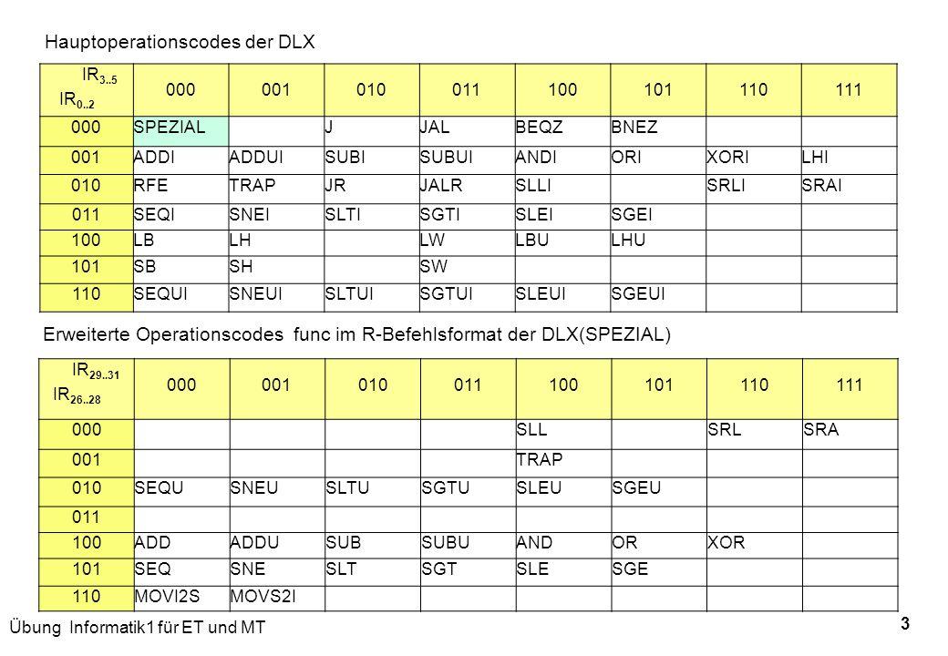 Übung Informatik1 für ET und MT 3 Hauptoperationscodes der DLX IR 3..5 IR 0..2 000001010011100101110111 000SPEZIALJJALBEQZBNEZ 001ADDIADDUISUBISUBUIAN