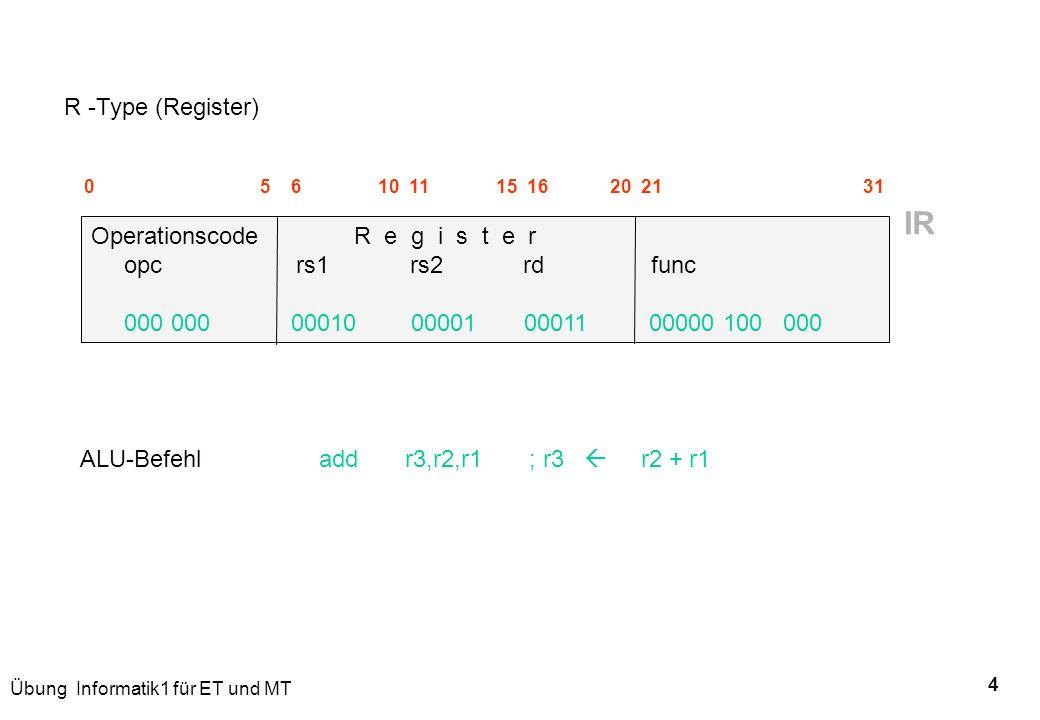Übung Informatik1 für ET und MT 4 R -Type (Register) 0 5 6 10 11 15 16 20 21 31 Operationscode R e g i s t e r opc rs1 rs2 rd func 000 000 00010 00001