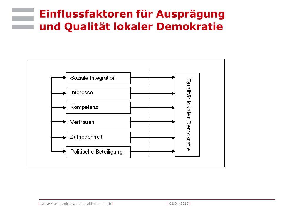 | ©IDHEAP – Andreas.Ladner@idheap.unil.ch | | 02/04/2015 | Einflussfaktoren für Ausprägung und Qualität lokaler Demokratie