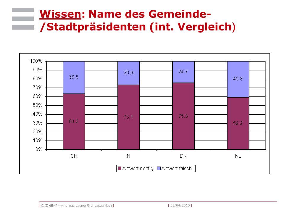 | ©IDHEAP – Andreas.Ladner@idheap.unil.ch | | 02/04/2015 | Wissen: Name des Gemeinde- /Stadtpräsidenten (int.