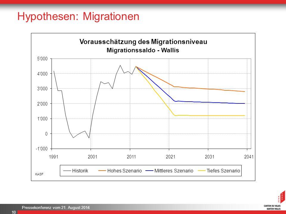 Pressekonferenz vom 21. August 2014 Hypothesen: Migrationen 10