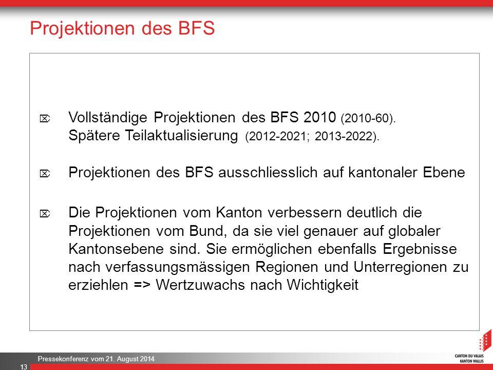 Pressekonferenz vom 21. August 2014 Projektionen des BFS 13  Vollständige Projektionen des BFS 2010 (2010-60). Spätere Teilaktualisierung (2012-2021;