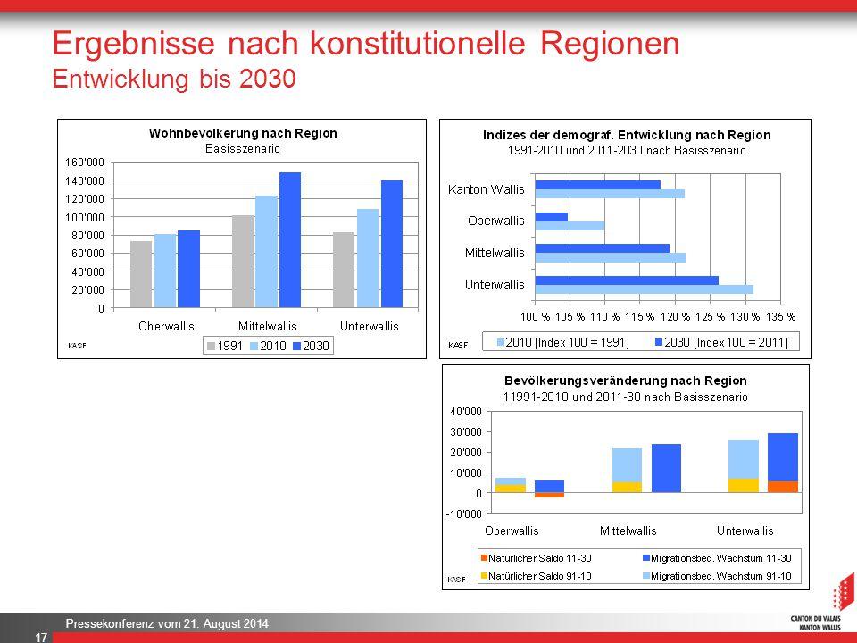 Pressekonferenz vom 21. August 2014 Ergebnisse nach konstitutionelle Regionen Entwicklung bis 2030 17