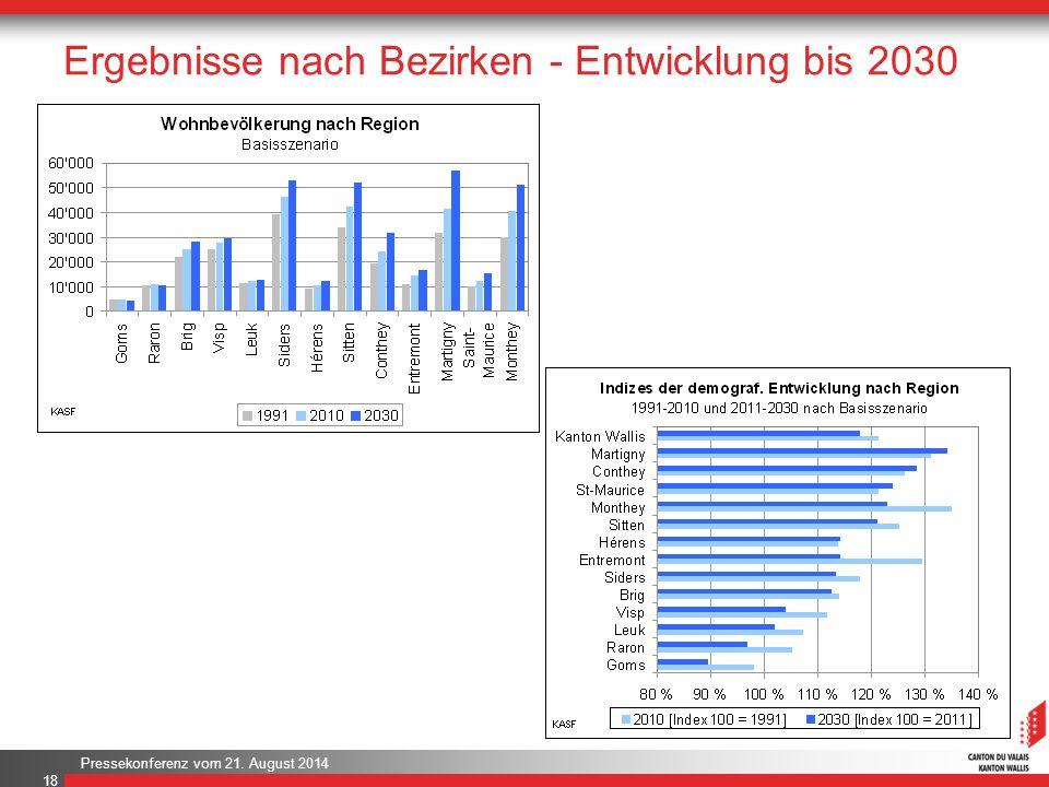 Pressekonferenz vom 21. August 2014 Ergebnisse nach Bezirken - Entwicklung bis 2030 18
