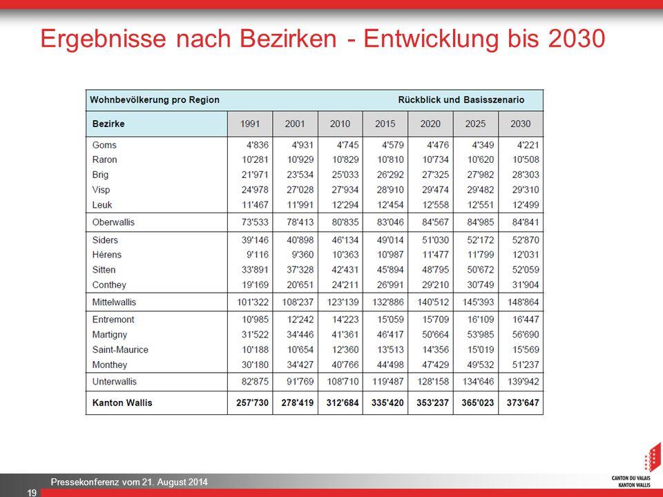 Pressekonferenz vom 21. August 2014 Ergebnisse nach Bezirken - Entwicklung bis 2030 19