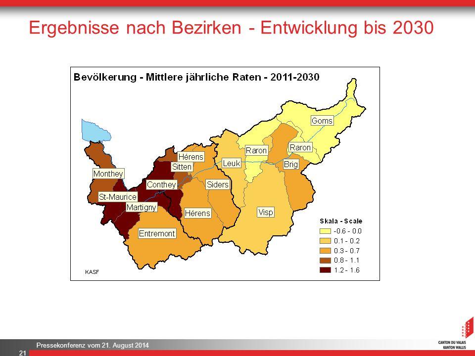 Pressekonferenz vom 21. August 2014 Ergebnisse nach Bezirken - Entwicklung bis 2030 21