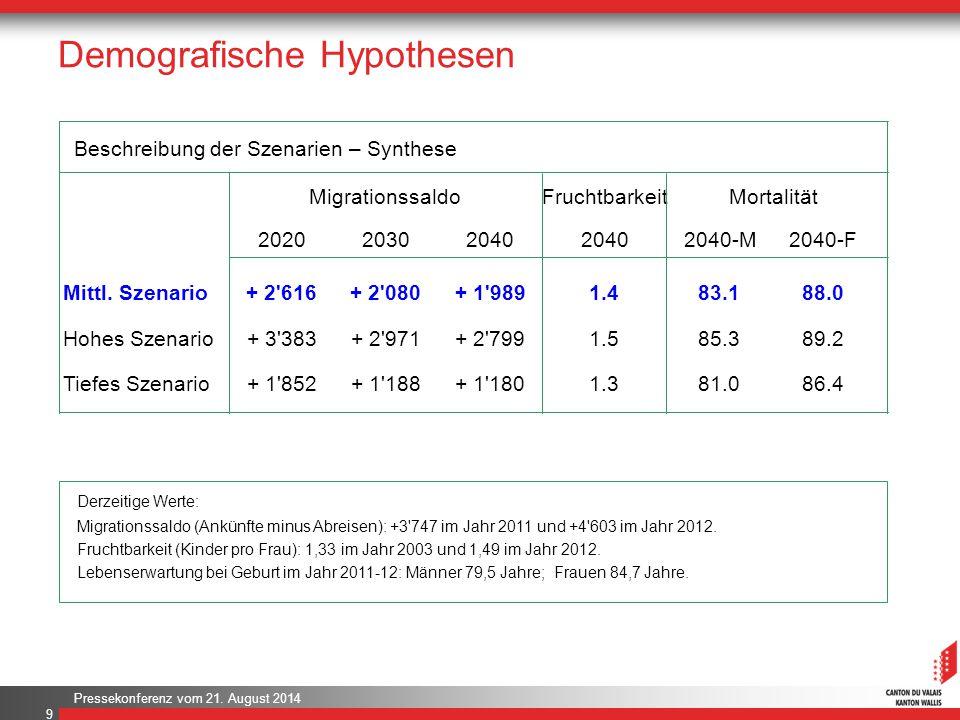 Pressekonferenz vom 21. August 2014 Demografische Hypothesen 9 Derzeitige Werte: Migrationssaldo (Ankünfte minus Abreisen): +3'747 im Jahr 2011 und +4