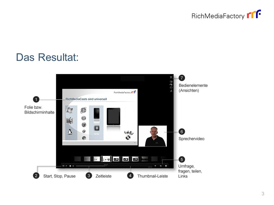 About Kontakt RichMediaFactory GmbH Christian Arend carend@richmediafactory.com T.