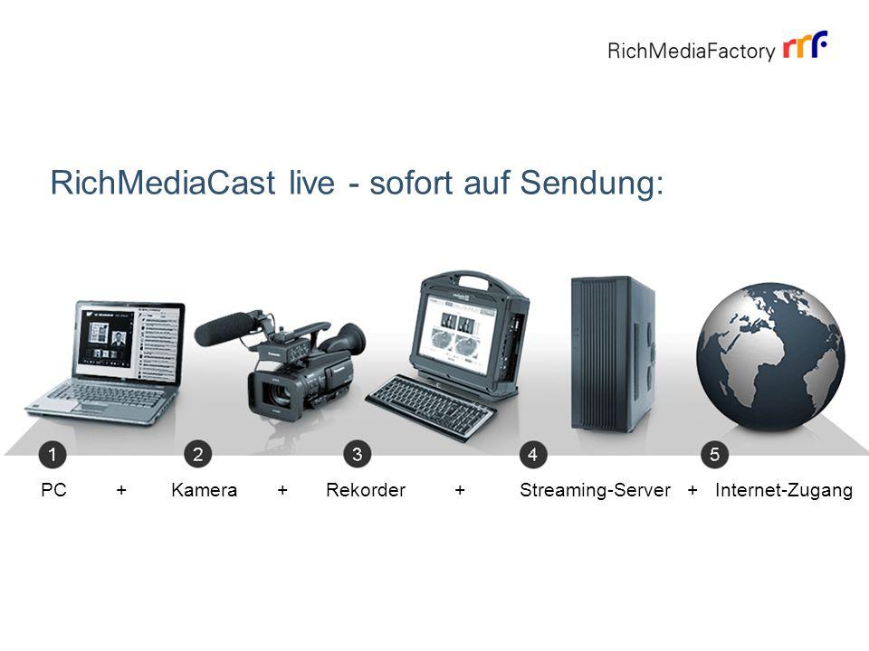 About RichMediaCast - Aufbau: