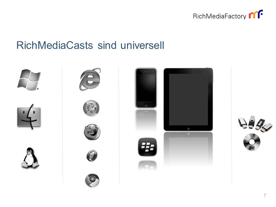 About 7 RichMediaCasts sind universell