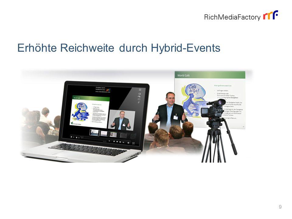 About 9 Erhöhte Reichweite durch Hybrid-Events