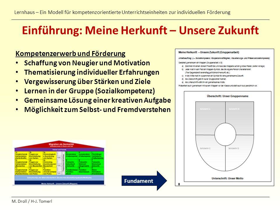 Lernhaus – Ein Modell für kompetenzorientierte Unterrichtseinheiten zur individuellen Förderung M. Droll / H-J. Tomerl Einführung: Meine Herkunft – Un