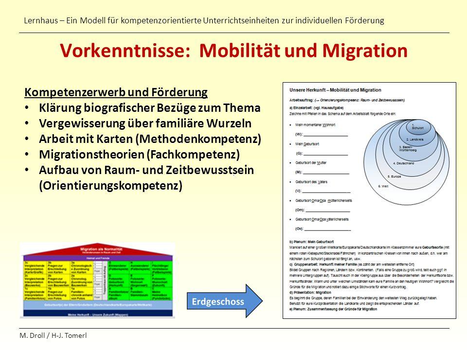 Lernhaus – Ein Modell für kompetenzorientierte Unterrichtseinheiten zur individuellen Förderung M. Droll / H-J. Tomerl Vorkenntnisse: Mobilität und Mi