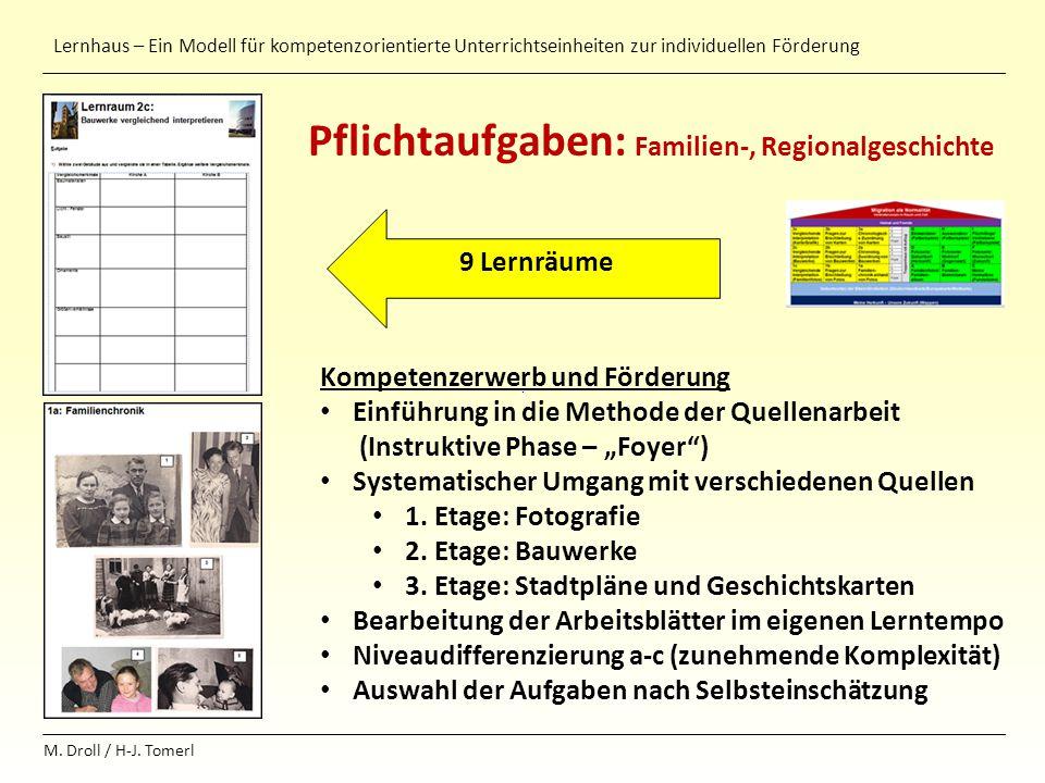 Lernhaus – Ein Modell für kompetenzorientierte Unterrichtseinheiten zur individuellen Förderung M. Droll / H-J. Tomerl Pflichtaufgaben: Familien-, Reg