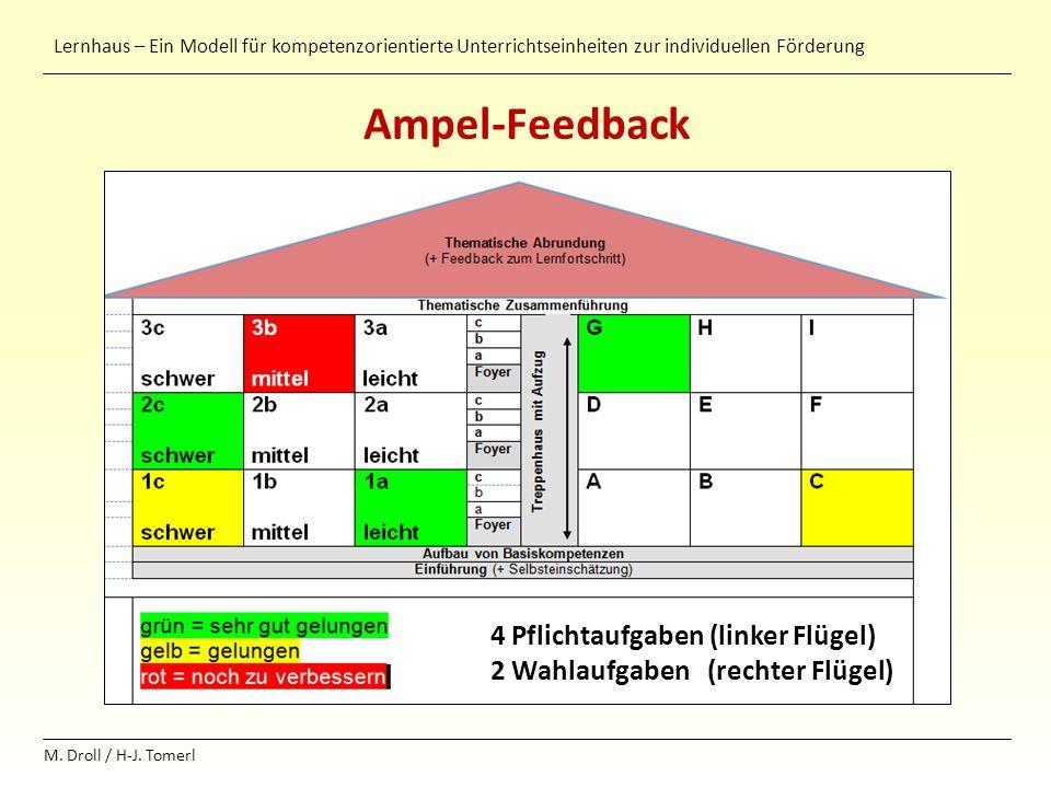 Lernhaus – Ein Modell für kompetenzorientierte Unterrichtseinheiten zur individuellen Förderung M. Droll / H-J. Tomerl Ampel-Feedback 4 Pflichtaufgabe