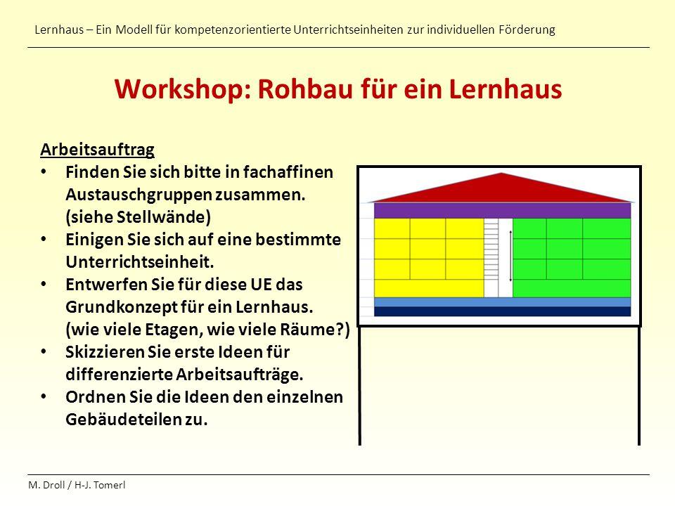 Lernhaus – Ein Modell für kompetenzorientierte Unterrichtseinheiten zur individuellen Förderung M. Droll / H-J. Tomerl Workshop: Rohbau für ein Lernha