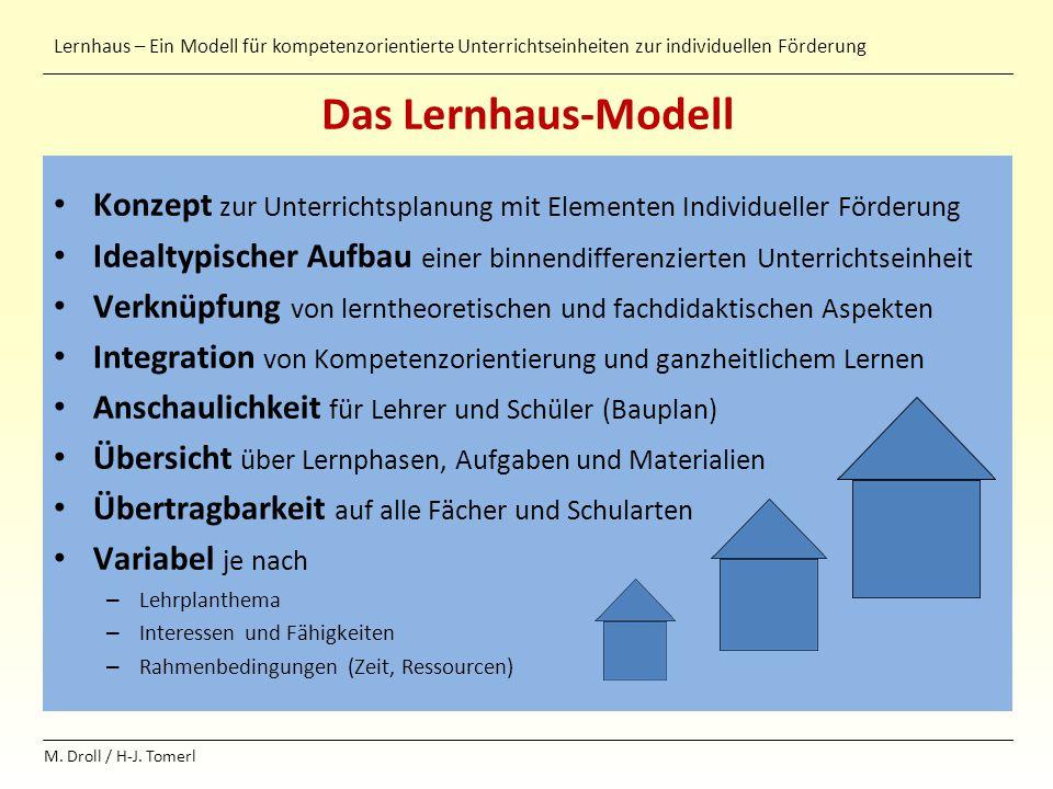 Lernhaus – Ein Modell für kompetenzorientierte Unterrichtseinheiten zur individuellen Förderung M. Droll / H-J. Tomerl Das Lernhaus-Modell Konzept zur