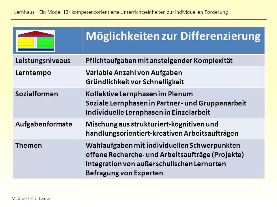 Lernhaus – Ein Modell für kompetenzorientierte Unterrichtseinheiten zur individuellen Förderung M. Droll / H-J. Tomerl + Möglichkeiten zur Differenzie