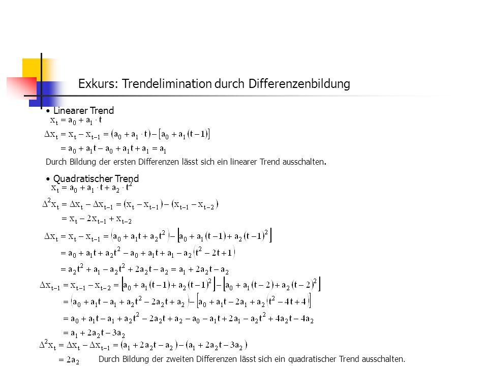 Exkurs: Trendelimination durch Differenzenbildung Linearer Trend Durch Bildung der ersten Differenzen lässt sich ein linearer Trend ausschalten. Quadr