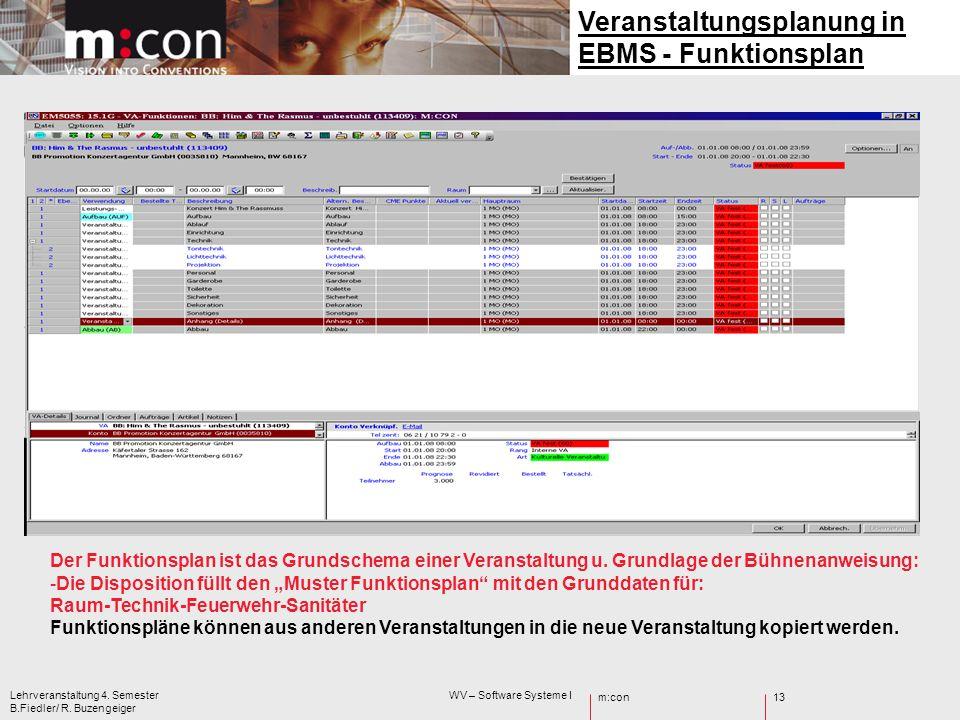 m:con Lehrveranstaltung 4. Semester WV – Software Systeme I B.Fiedler/ R. Buzengeiger 13 Veranstaltungsplanung in EBMS - Funktionsplan Der Funktionspl