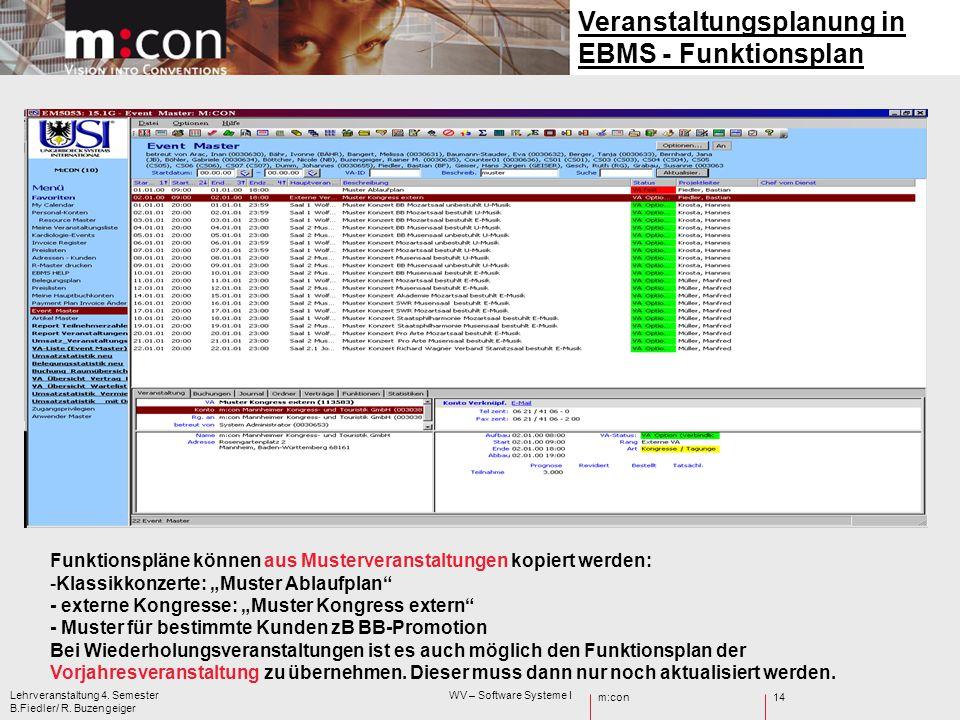 m:con Lehrveranstaltung 4. Semester WV – Software Systeme I B.Fiedler/ R. Buzengeiger 14 Veranstaltungsplanung in EBMS - Funktionsplan Funktionspläne