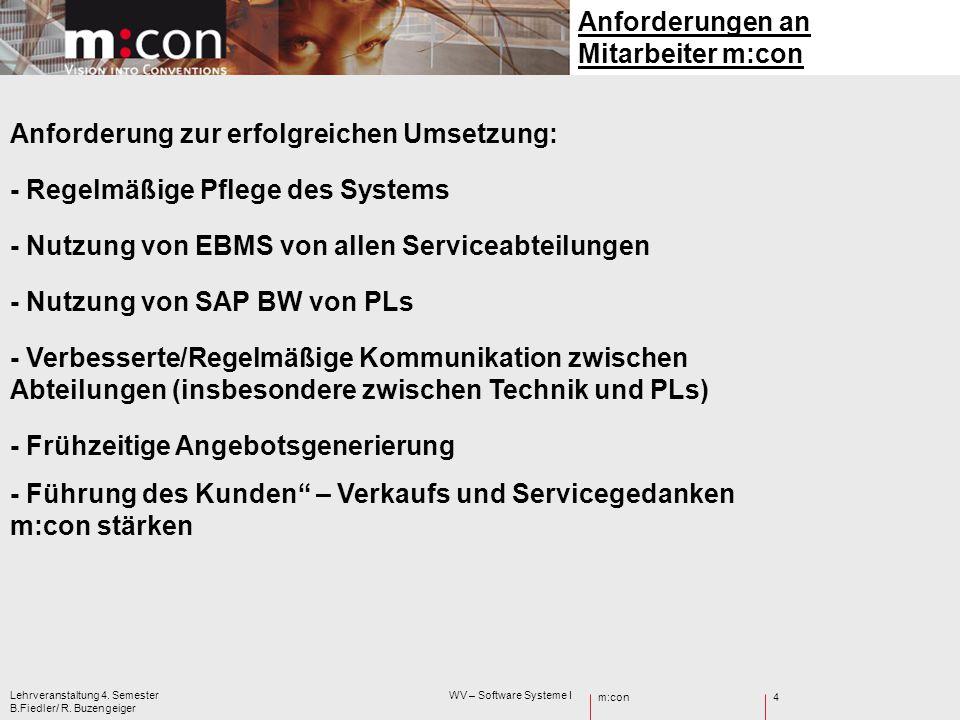 m:con Lehrveranstaltung 4. Semester WV – Software Systeme I B.Fiedler/ R. Buzengeiger 4 Anforderungen an Mitarbeiter m:con Anforderung zur erfolgreich