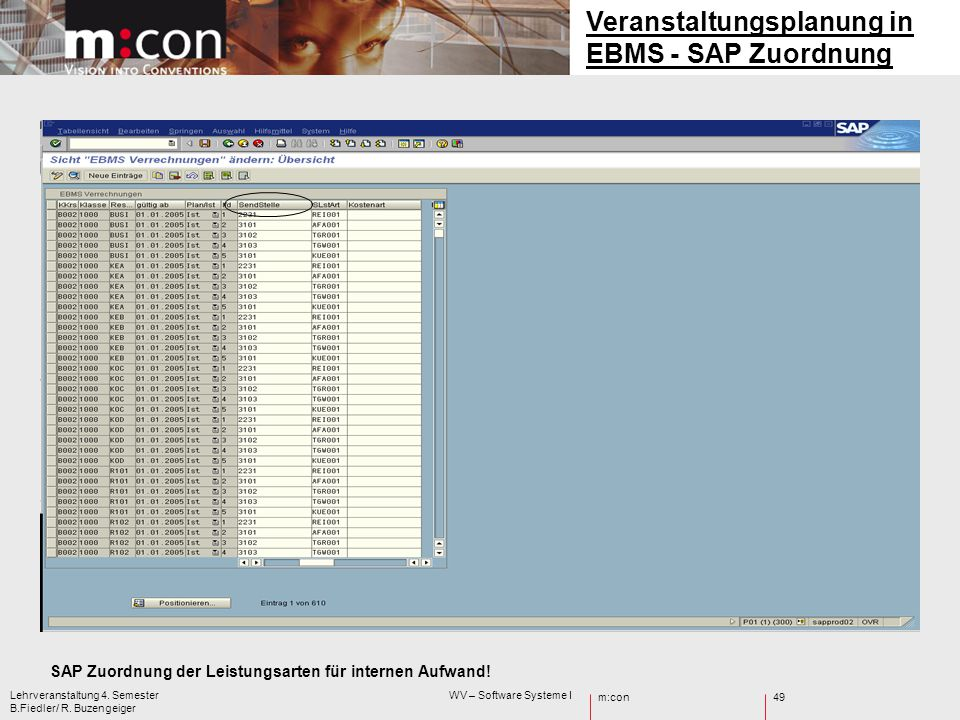 m:con Lehrveranstaltung 4. Semester WV – Software Systeme I B.Fiedler/ R. Buzengeiger 49 SAP Zuordnung der Leistungsarten für internen Aufwand! Verans