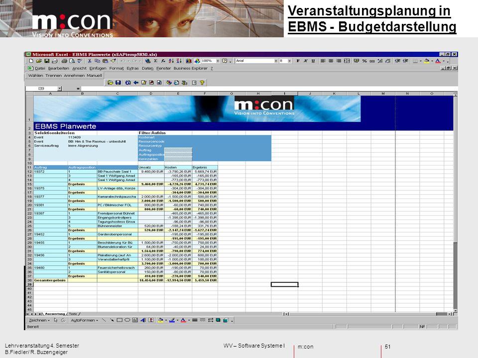 m:con Lehrveranstaltung 4. Semester WV – Software Systeme I B.Fiedler/ R. Buzengeiger 51 Veranstaltungsplanung in EBMS - Budgetdarstellung