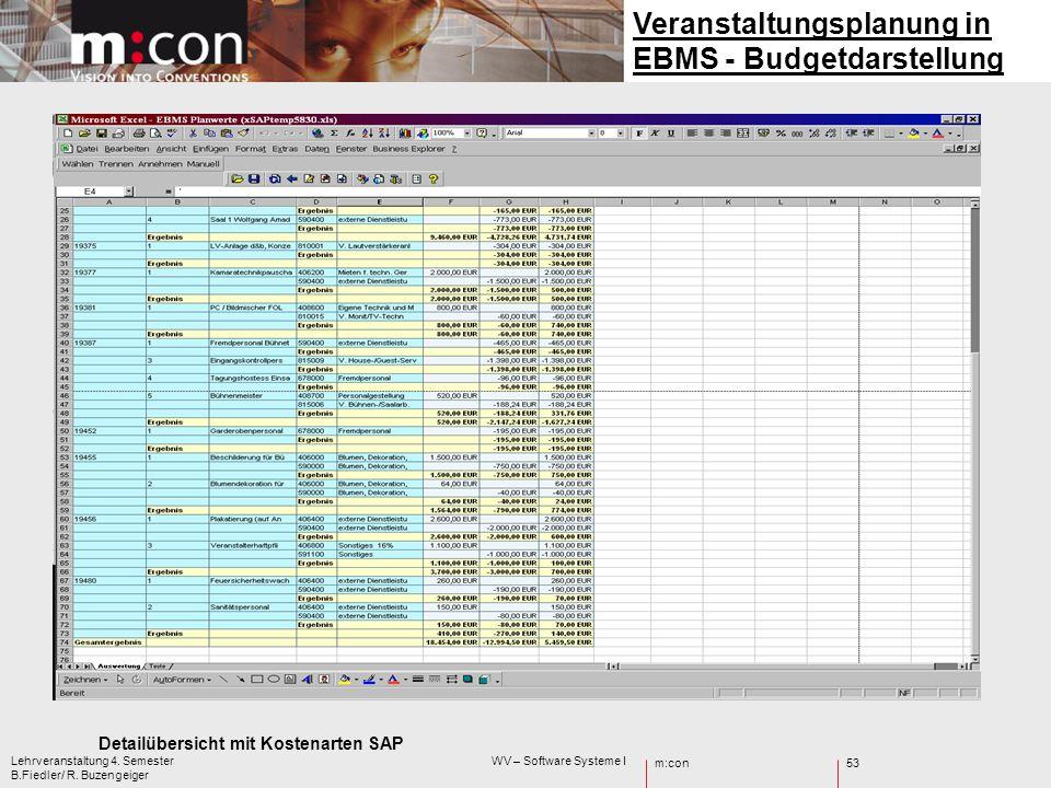 m:con Lehrveranstaltung 4. Semester WV – Software Systeme I B.Fiedler/ R. Buzengeiger 53 Detailübersicht mit Kostenarten SAP Veranstaltungsplanung in