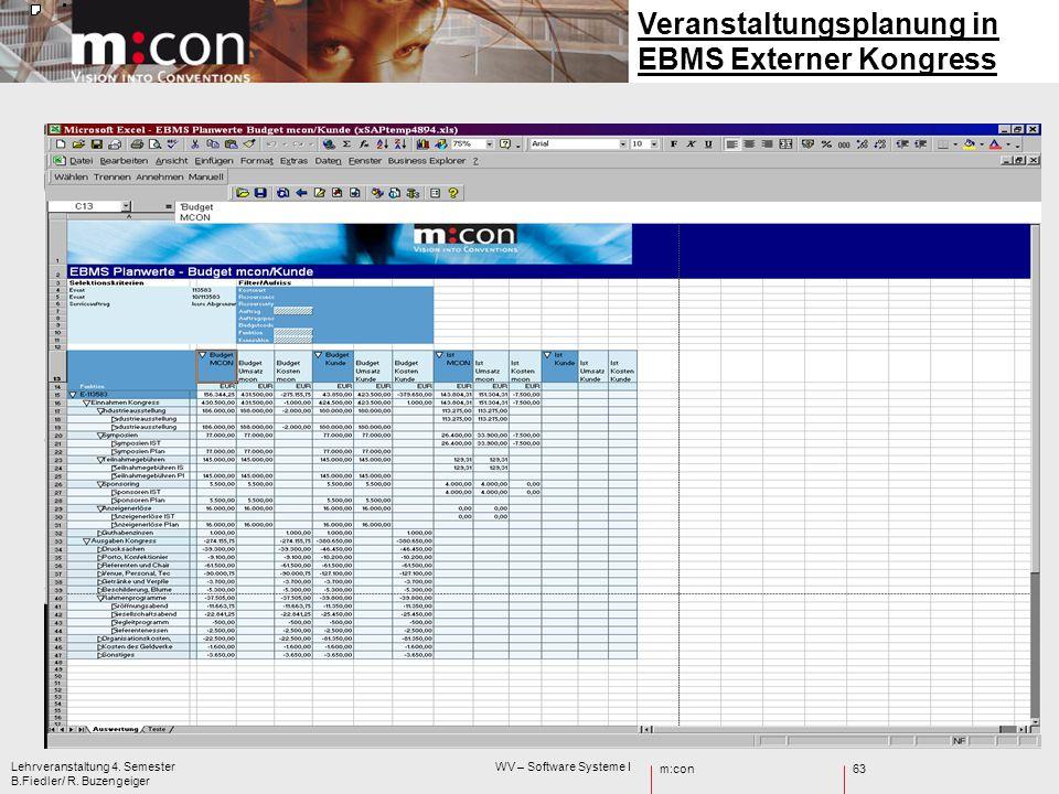 m:con Lehrveranstaltung 4. Semester WV – Software Systeme I B.Fiedler/ R. Buzengeiger 63. Veranstaltungsplanung in EBMS Externer Kongress