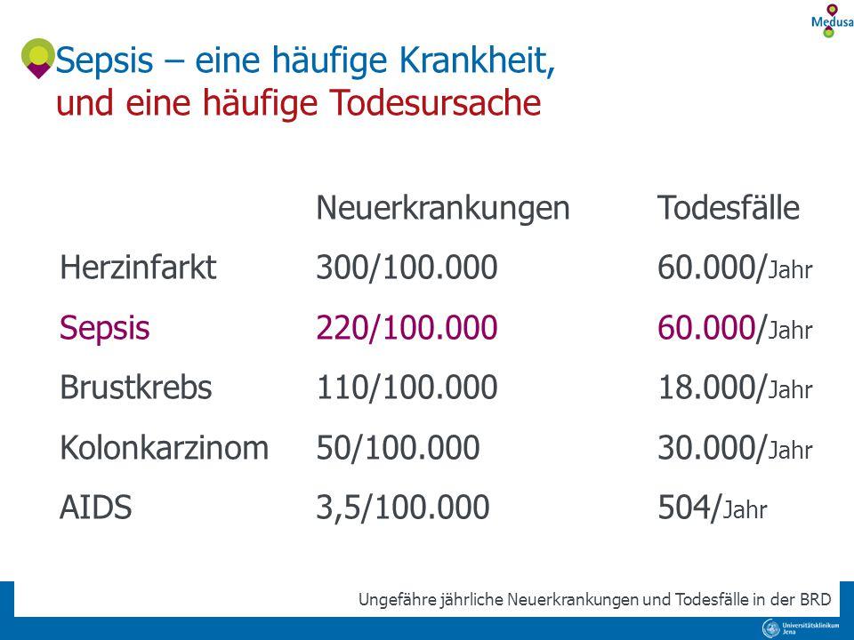 """""""Sepsis Six aus Großbrittanien In der ersten Stunde: !Gib Sauerstoff !Nimm Blutkulturen !Gib i.v."""