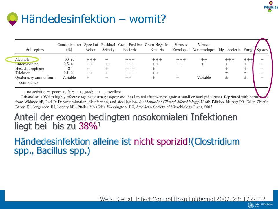 Anteil der exogen bedingten nosokomialen Infektionen liegt bei bis zu 38% 1 Händedesinfektion alleine ist nicht sporizid!(Clostridium spp., Bacillus s