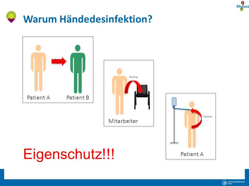 Patient A Keime Mitarbeiter Keime Patient APatient B Eigenschutz!!! Warum Händedesinfektion?