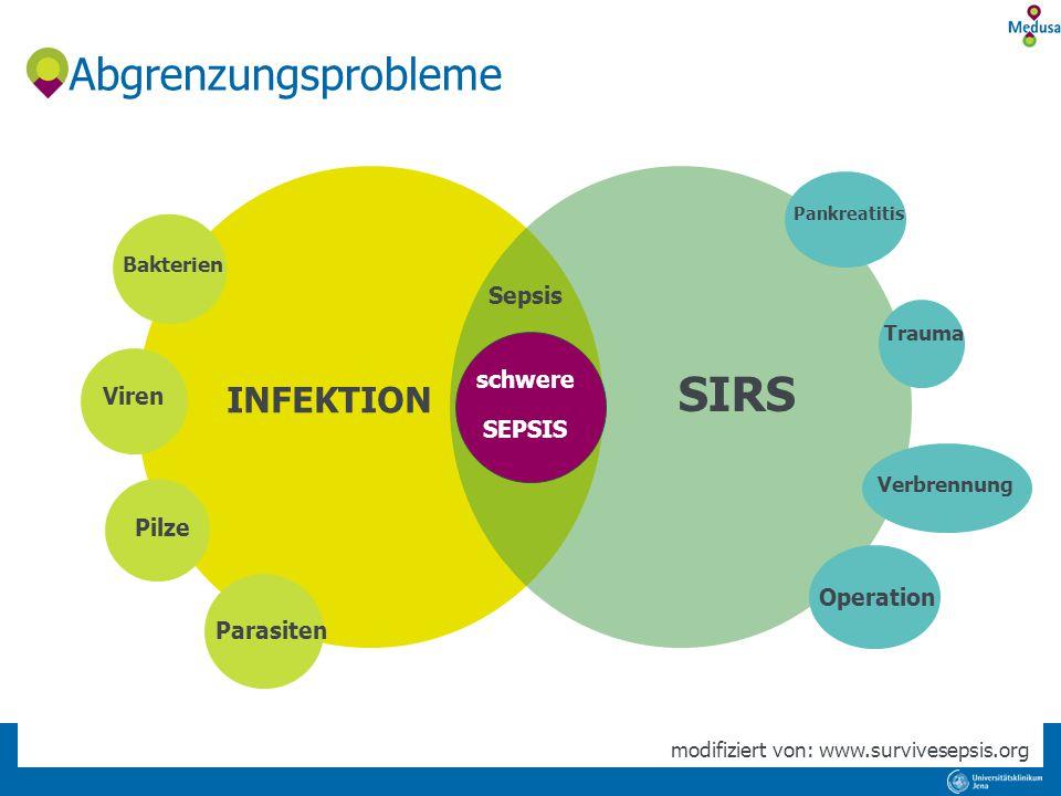 Prävention Infektionsprävention = Sepsisprävention