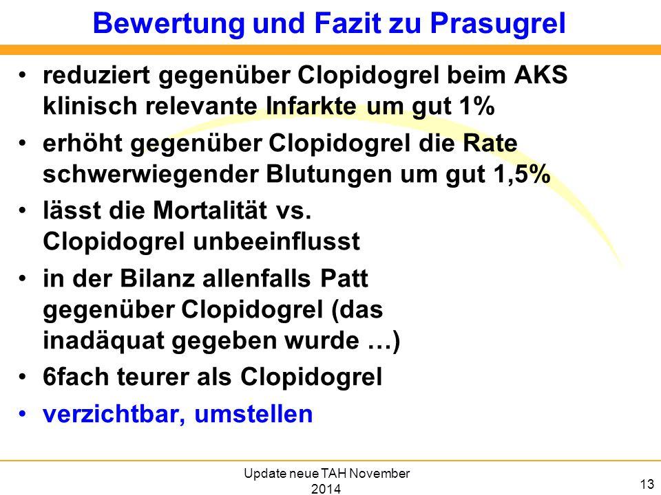 13 Bewertung und Fazit zu Prasugrel reduziert gegenüber Clopidogrel beim AKS klinisch relevante Infarkte um gut 1% erhöht gegenüber Clopidogrel die Rate schwerwiegender Blutungen um gut 1,5% lässt die Mortalität vs.
