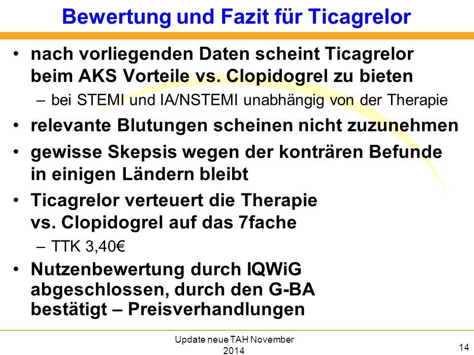 14 Bewertung und Fazit für Ticagrelor nach vorliegenden Daten scheint Ticagrelor beim AKS Vorteile vs.